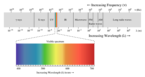 EM_spectrums