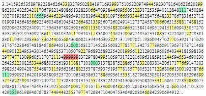 Pi_digits_distribution_update