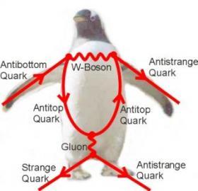 1-1-Pinguindiagramm.jpg