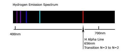 hydrogen-spectra.jpg