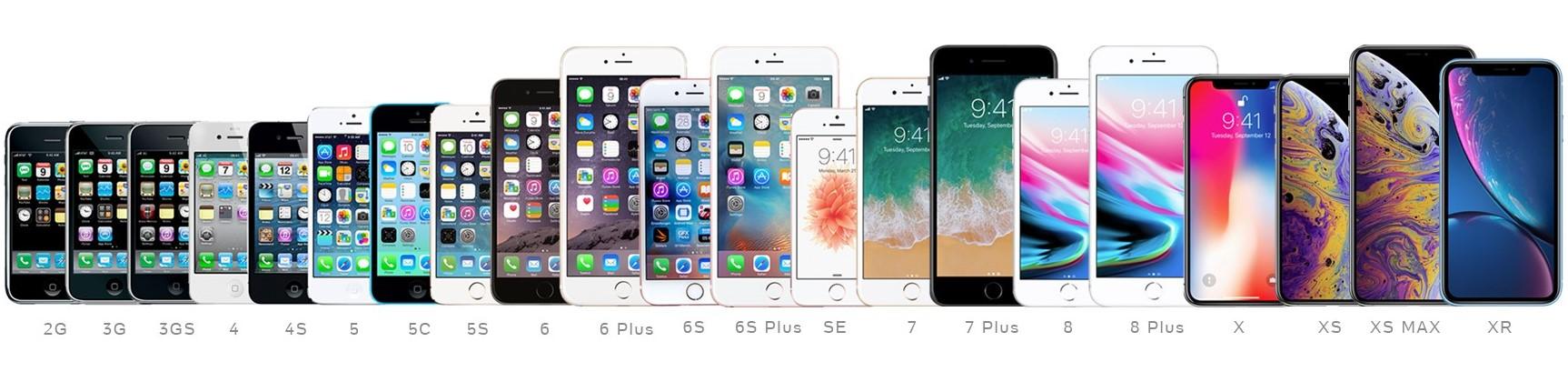 evolução da tecnologia dos celulares