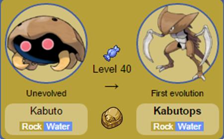 Kabuto e Kabutops