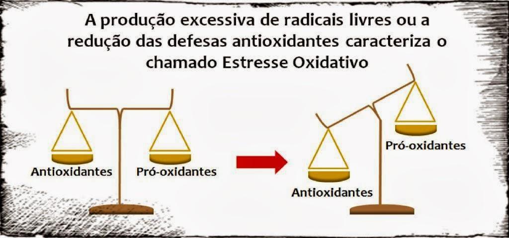 representação do estresse oxidativo em desenho