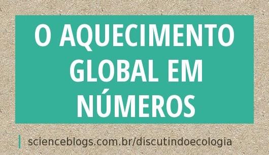 O Aquecimento Global em números