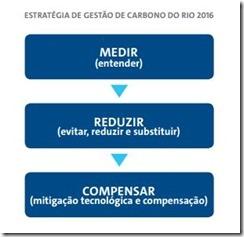 cabono_rio