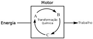 Energia no contexto da física