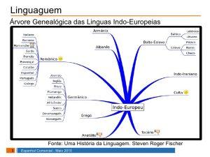 http://image.slidesharecdn.com/espanholcomercialfinal-12743398249935-phpapp02/95/espanhol-comercial-final-3-728.jpg?cb=1274321955