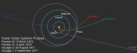 posicoes-sondas.jpg