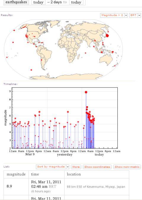gráfico terremotos 11 de março 2011