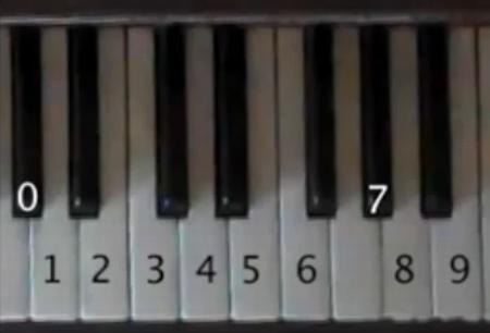teclas piano numeradas