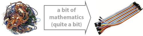 bolo de fio e um pouco de matemática