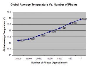 fsm_pirates-300x229.png