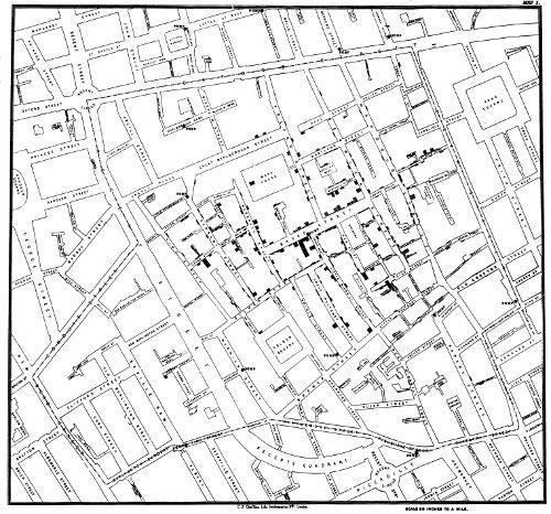 John Snow e a transmissão da cólera