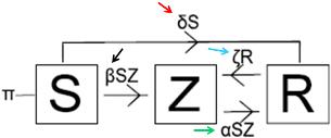 ModeloZumbi.JPG