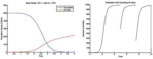grafs.JPG