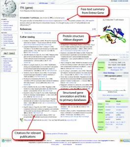 Anotação de genoma para todos pela Wikipedia