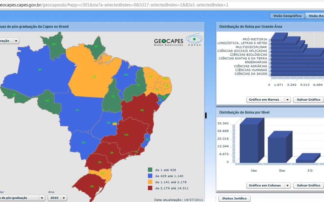Geografia da Pós-graduação brasileira.