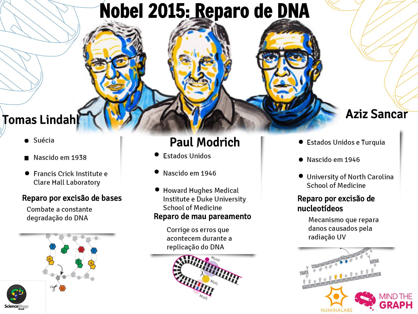 nobel-quimica-pt12911