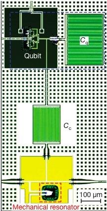 OsciladorQuantico3.jpg