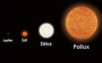 Nesta escala, a Terra é invisível.