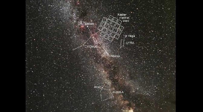 Fotos da sonda Kepler, em busca de ETs
