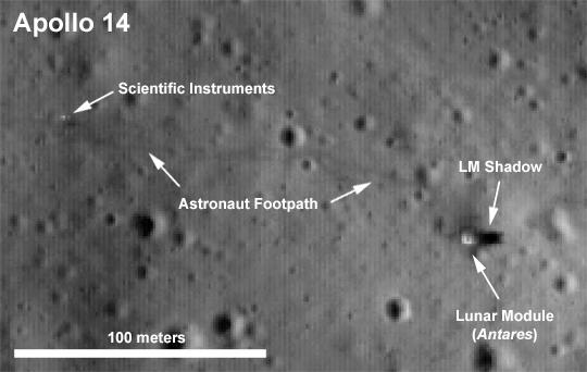 O homem pisou na Lua ou é Photoshop?